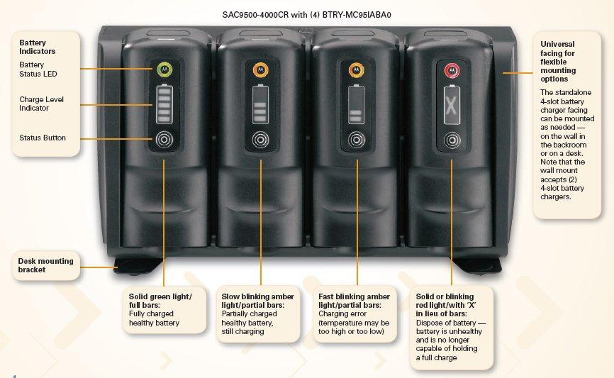 2 Pack Zebra BTRY-MC95IABA0 4800 mAh Handheld Battery for MC9500