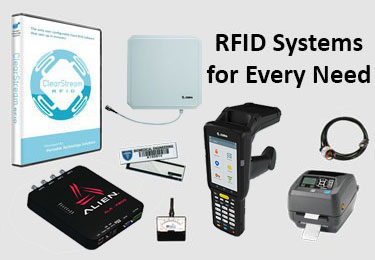 RFID Systems and Software